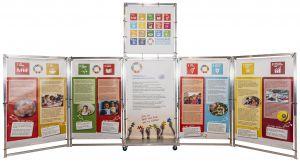 Opstelling SDG-kar