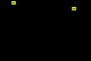 Voorbeeld uit: TIJDSLIJN.docx